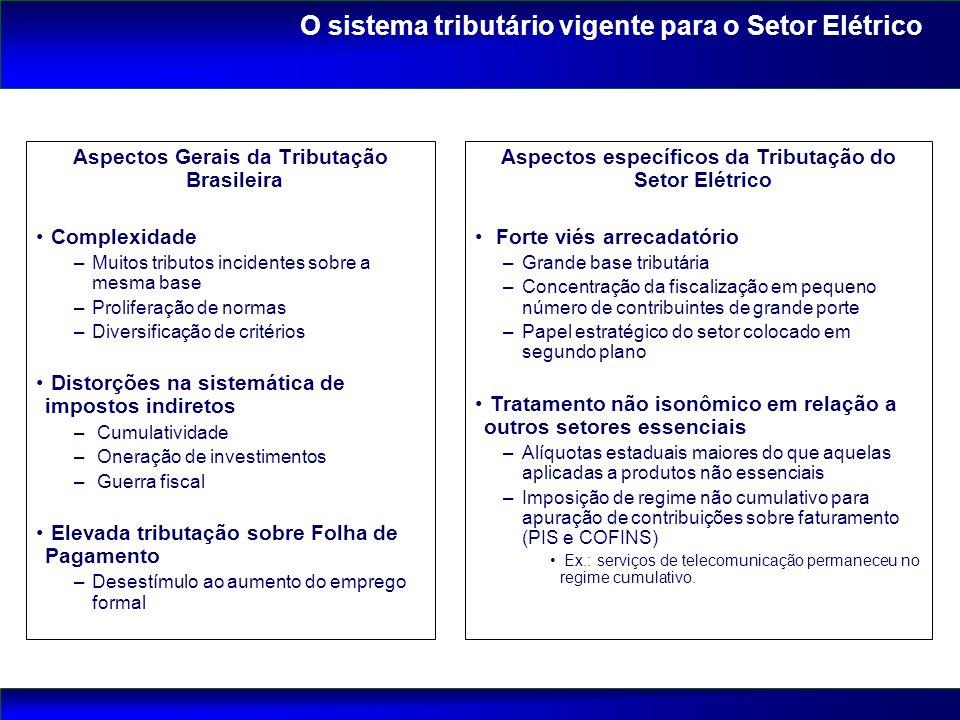 O sistema tributário vigente para o Setor Elétrico Aspectos Gerais da Tributação Brasileira Complexidade –Muitos tributos incidentes sobre a mesma bas