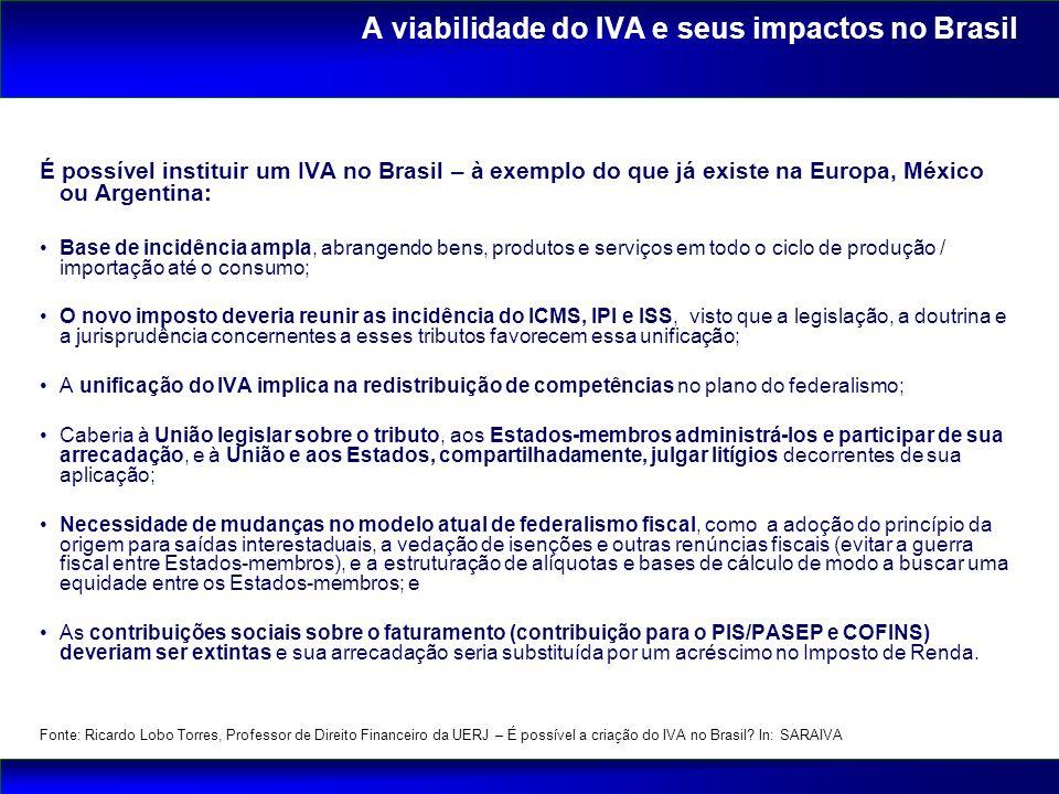 É possível instituir um IVA no Brasil – à exemplo do que já existe na Europa, México ou Argentina: Base de incidência ampla, abrangendo bens, produtos