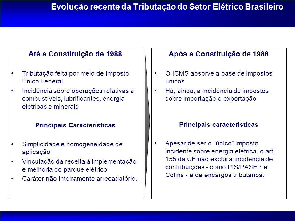 Até a Constituição de 1988 Tributação feita por meio de Imposto Único Federal Incidência sobre operações relativas a combustíveis, lubrificantes, ener