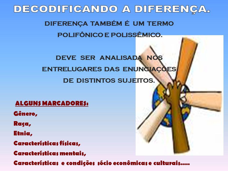 DIFERENÇA TAMBÉM É UM TERMO POLIFÔNICO E POLISSÊMICO. DEVE SER ANALISADA NOS ENTRELUGARES DAS ENUNCIAÇÕES DE DISTINTOS SUJEITOS. ALGUNS MARCADORES: Gê