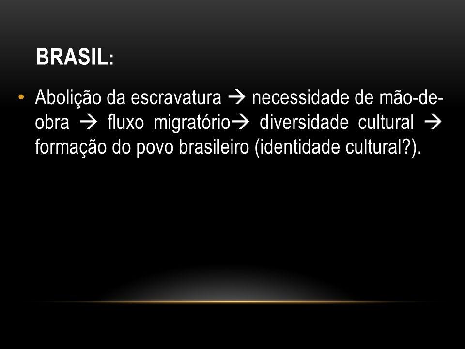 BRASIL : Abolição da escravatura necessidade de mão-de- obra fluxo migratório diversidade cultural formação do povo brasileiro (identidade cultural?).