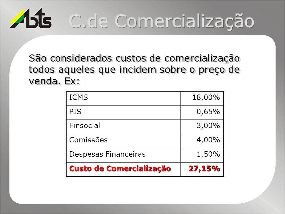 São considerados custos de comercialização todos aqueles que incidem sobre o preço de venda. Ex: ICMS18,00%PIS0,65% Finsocial3,00% Comissões4,00% Desp