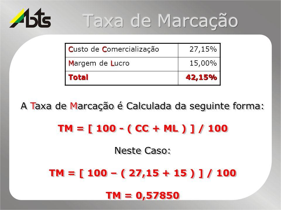 27,15% Margem de Lucro 15,00% Total42,15% A Taxa de Marcação é Calculada da seguinte forma: TM = [ 100 - ( CC + ML ) ] / 100 Neste Caso: TM = [ 100 –