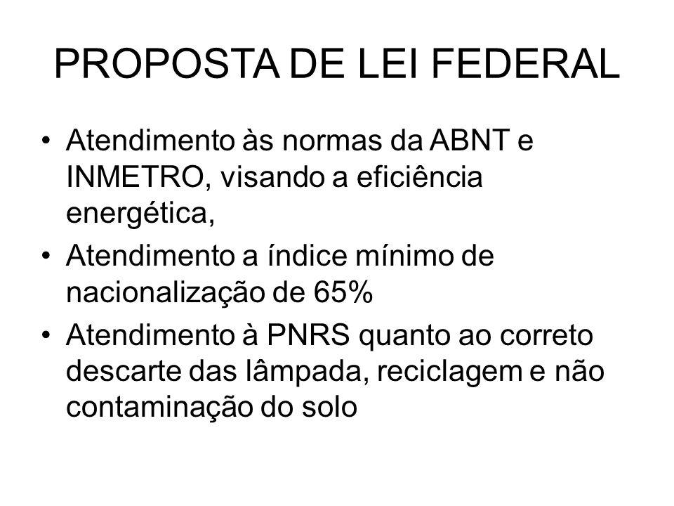 PROPOSTA DE LEI FEDERAL Atendimento às normas da ABNT e INMETRO, visando a eficiência energética, Atendimento a índice mínimo de nacionalização de 65%