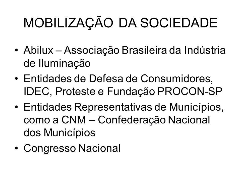 MOBILIZAÇÃO DA SOCIEDADE Abilux – Associação Brasileira da Indústria de Iluminação Entidades de Defesa de Consumidores, IDEC, Proteste e Fundação PROC