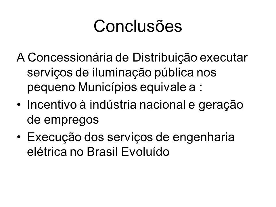 Conclusões A Concessionária de Distribuição executar serviços de iluminação pública nos pequeno Municípios equivale a : Incentivo à indústria nacional