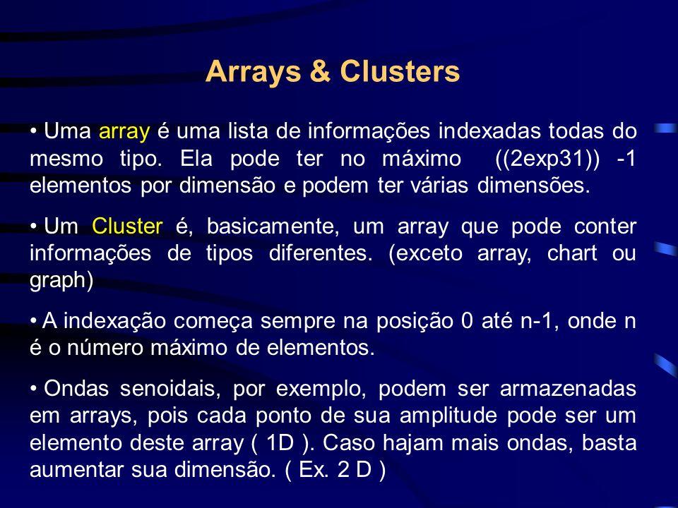 Arrays podem ser de dois tipos: 1D arrays ou 2D arrays É uma 1D array quando possui apenas uma linha, de N elementos: 1 2 3 4 5 6 7..N É uma 2D array, possui mais de uma linha: 1,2 2,2 3,2 4,2 5,2 6,2 7,2 X,2 1,1 2,1 3,1 4,1 5,1 6,1 7,1 X,1 1,3 2,3 3,3 4,3 5,3 6,3 7,3 X,3 1,4 2,4 3,4 4,4 5,4 6,4 7,4 X,4 1,Y 2,Y 3,Y 4,Y 5,Y 6,Y 7,Y X,Y