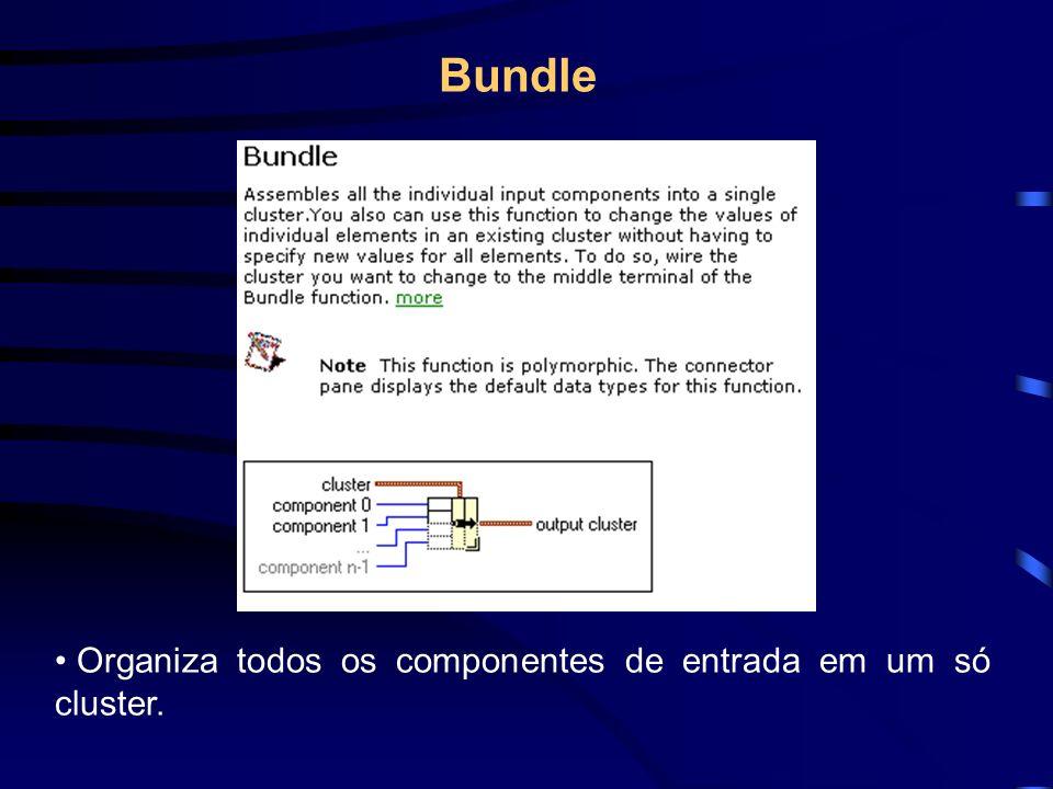 Organiza todos os componentes de entrada em um só cluster. Bundle