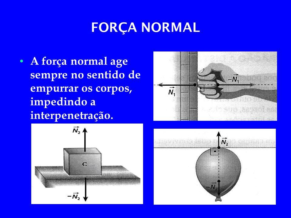 FORÇA NORMAL A força normal age sempre no sentido de empurrar os corpos, impedindo a interpenetração.