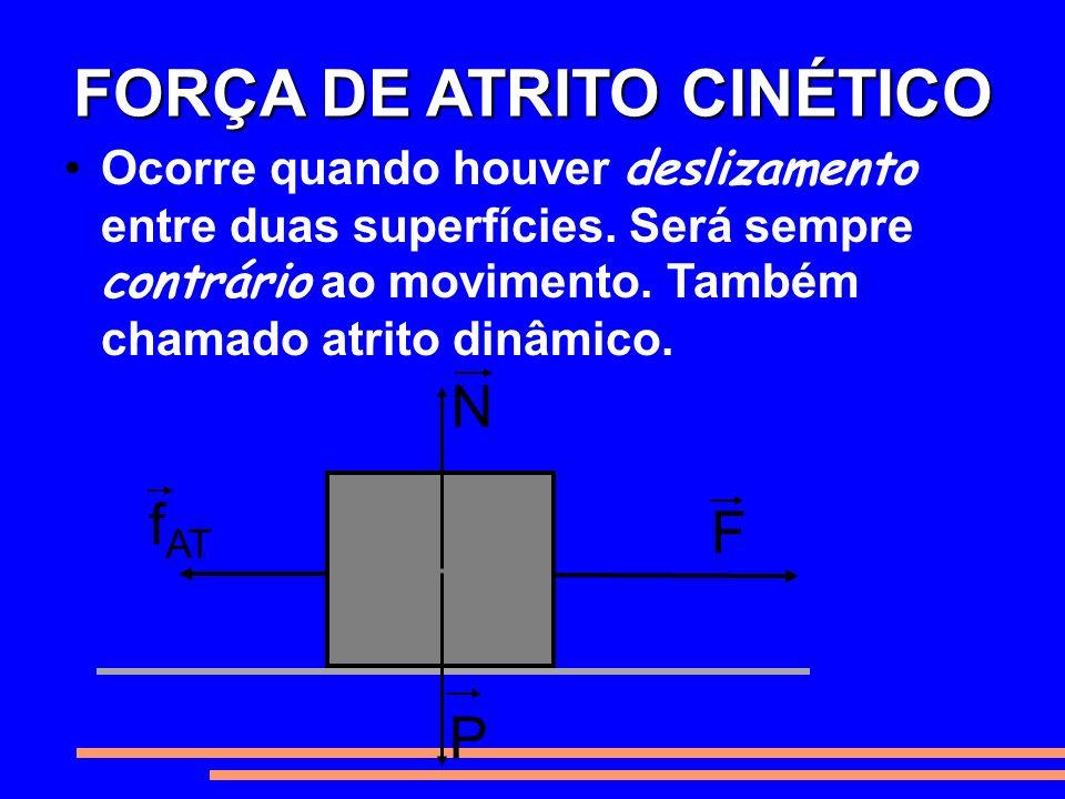 FORÇA DE ATRITO CINÉTICO Ocorre quando houver deslizamento entre duas superfícies. Será sempre contrário ao movimento. Também chamado atrito dinâmico.