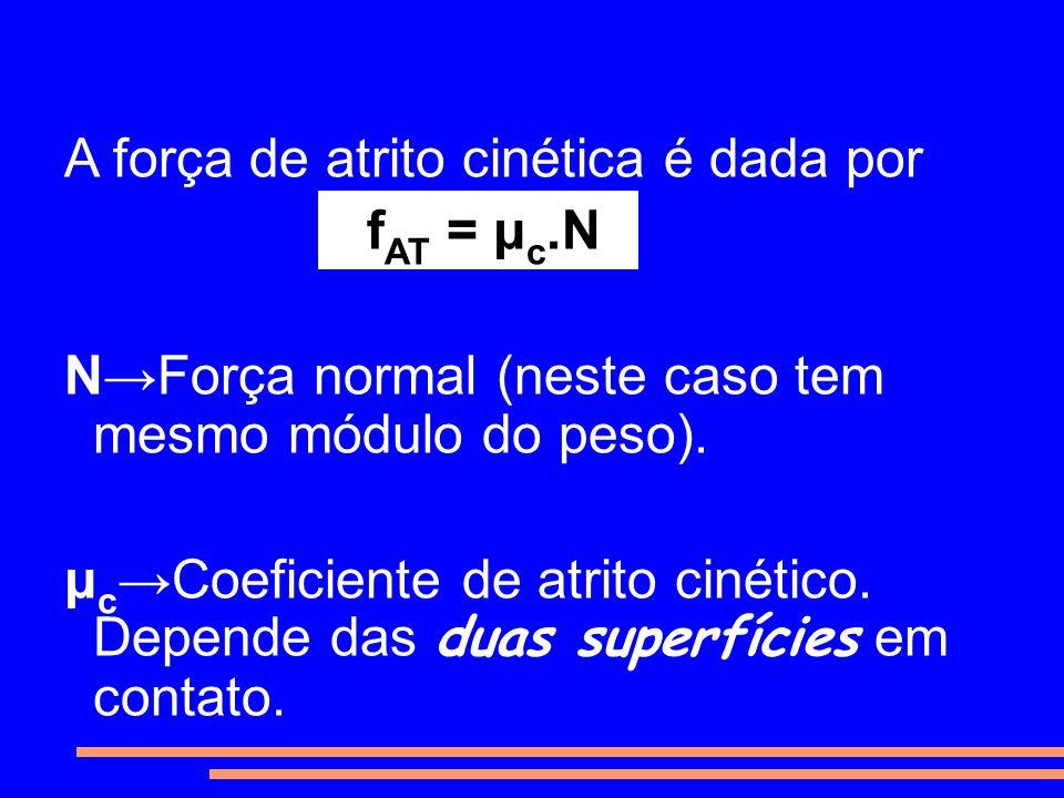 A força de atrito cinética é dada por f AT = μ c.N NForça normal (neste caso tem mesmo módulo do peso). μ c Coeficiente de atrito cinético. Depende da