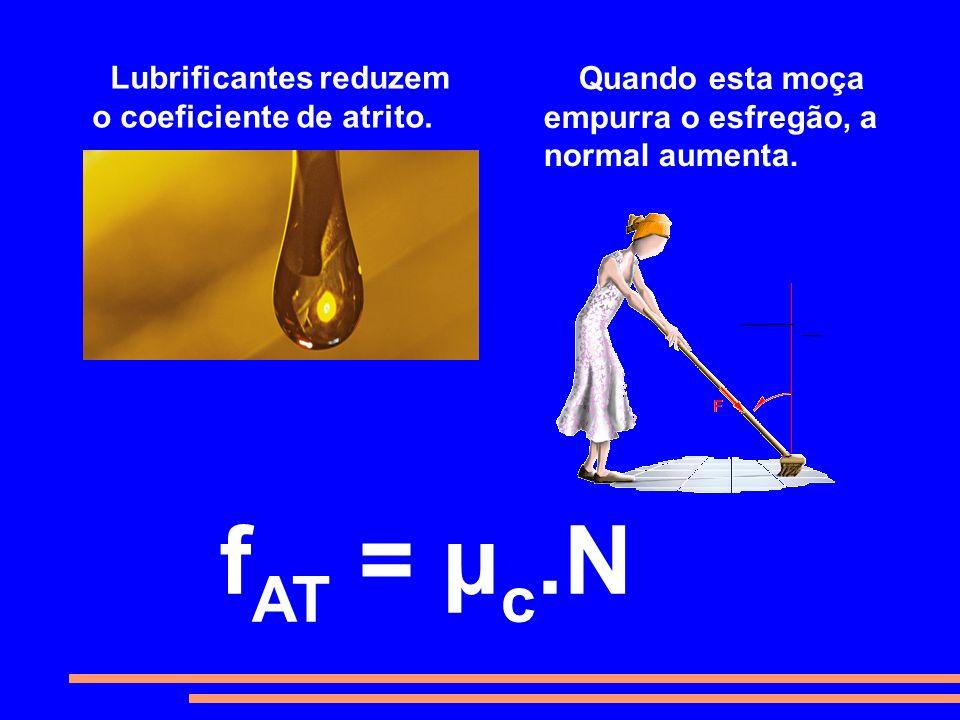 FyFy f AT = μ c.N Lubrificantes reduzem o coeficiente de atrito. Quando esta moça empurra o esfregão, a normal aumenta.