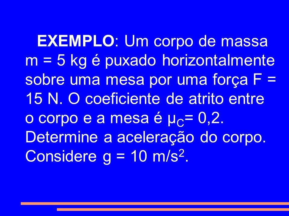 EXEMPLO: Um corpo de massa m = 5 kg é puxado horizontalmente sobre uma mesa por uma força F = 15 N. O coeficiente de atrito entre o corpo e a mesa é μ