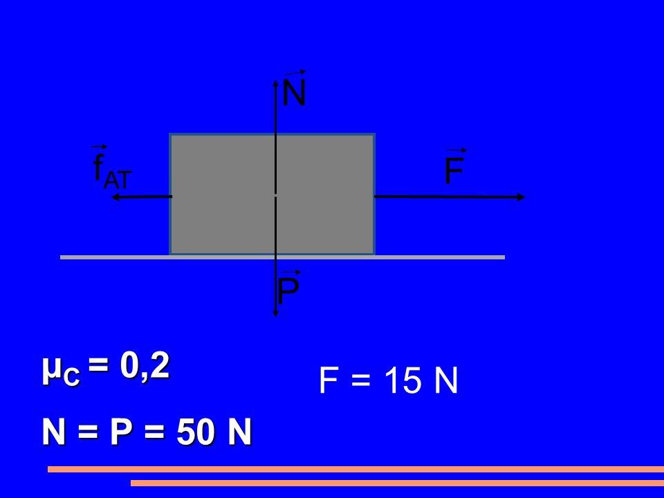 F P N μ C = 0,2 N = P = 50 N F = 15 N f AT