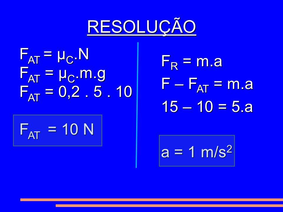 RESOLUÇÃO F AT = μ C.N F AT = μ C.m.g F AT = 0,2. 5. 10 F AT = 10 N F R = m.a F – F AT = m.a 15 – 10 = 5.a a = 1 m/s 2