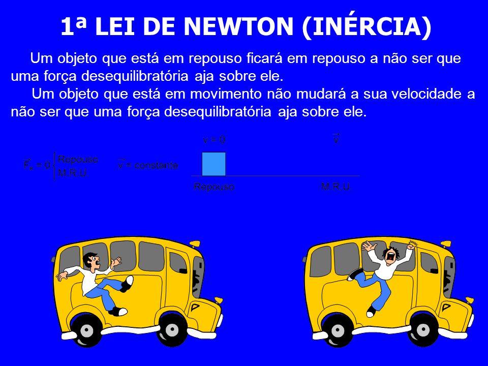 1ª LEI DE NEWTON (INÉRCIA) Um objeto que está em repouso ficará em repouso a não ser que uma força desequilibratória aja sobre ele. Um objeto que está