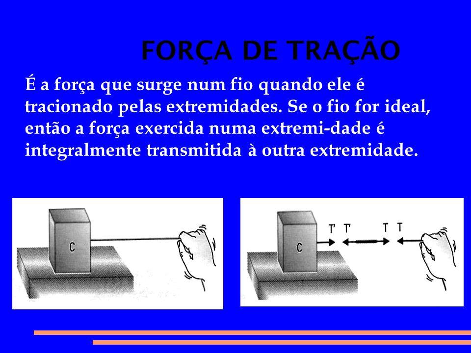 FORÇA DE TRAÇÃO É a força que surge num fio quando ele é tracionado pelas extremidades. Se o fio for ideal, então a força exercida numa extremi-dade é