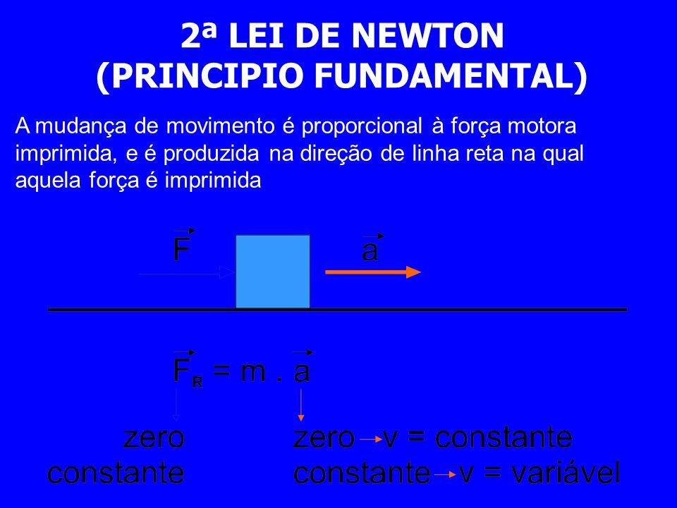 2ª LEI DE NEWTON (PRINCIPIO FUNDAMENTAL) A mudança de movimento é proporcional à força motora imprimida, e é produzida na direção de linha reta na qua