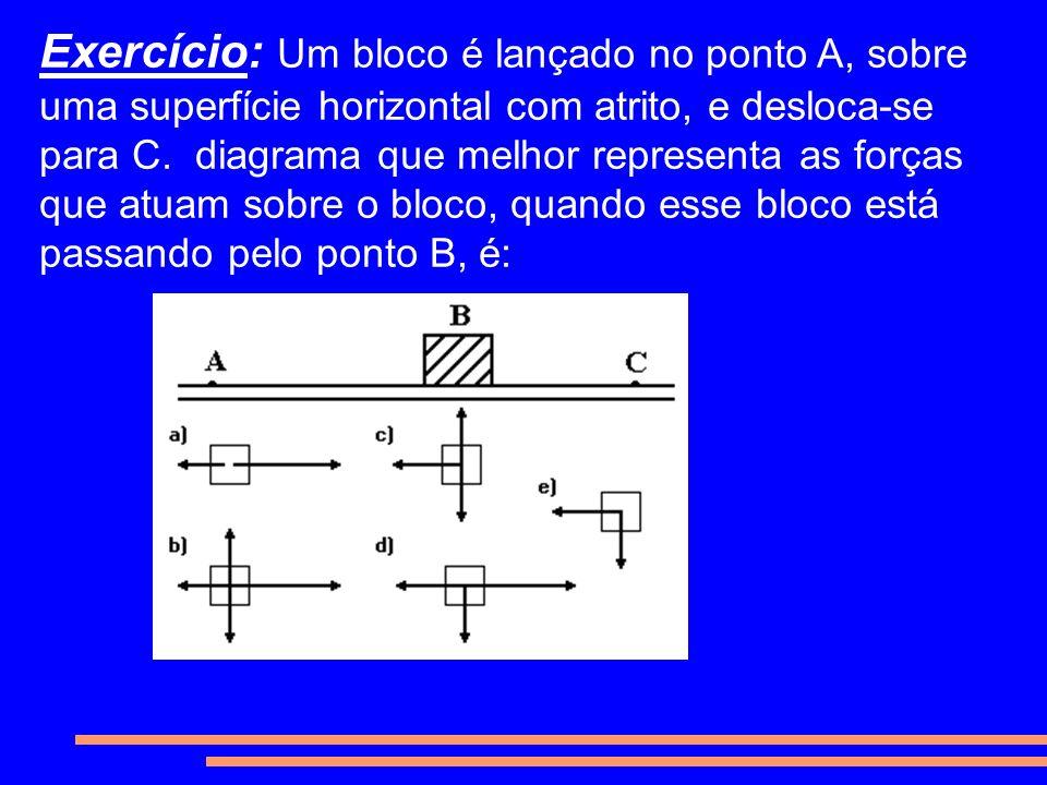 Exercício: Um bloco é lançado no ponto A, sobre uma superfície horizontal com atrito, e desloca-se para C. diagrama que melhor representa as forças qu