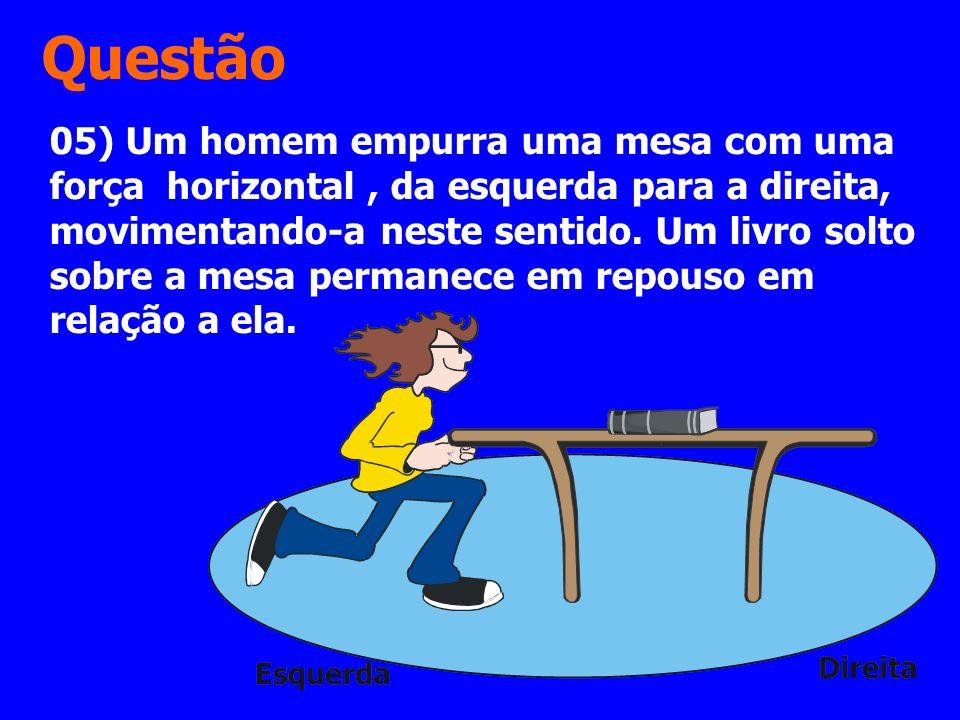 Questão 05) Um homem empurra uma mesa com uma força horizontal, da esquerda para a direita, movimentando-a neste sentido. Um livro solto sobre a mesa