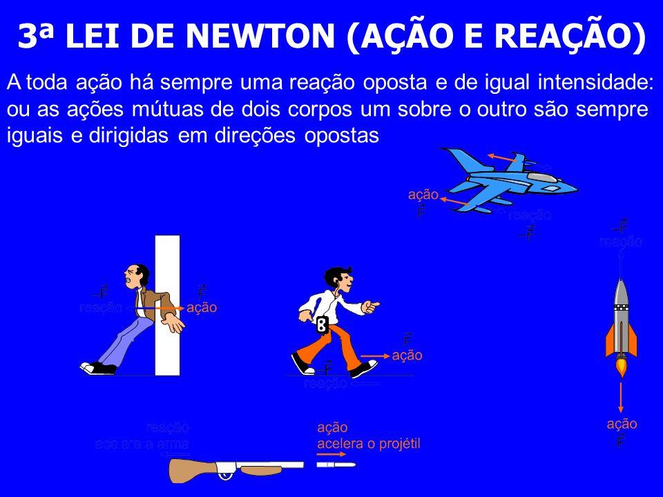 3ª LEI DE NEWTON (AÇÃO E REAÇÃO) A toda ação há sempre uma reação oposta e de igual intensidade: ou as ações mútuas de dois corpos um sobre o outro sã