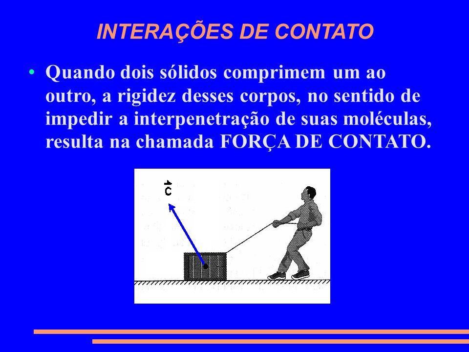 INTERAÇÕES DE CONTATO Quando dois sólidos comprimem um ao outro, a rigidez desses corpos, no sentido de impedir a interpenetração de suas moléculas, r