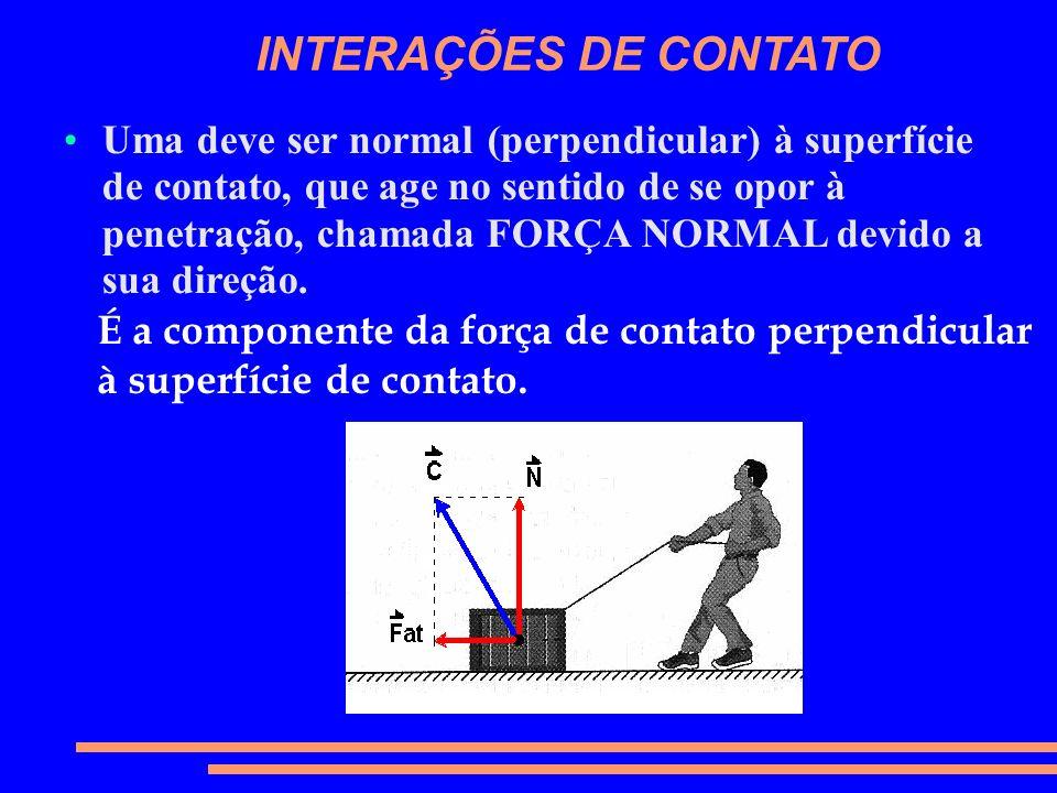 Uma deve ser normal (perpendicular) à superfície de contato, que age no sentido de se opor à penetração, chamada FORÇA NORMAL devido a sua direção. É