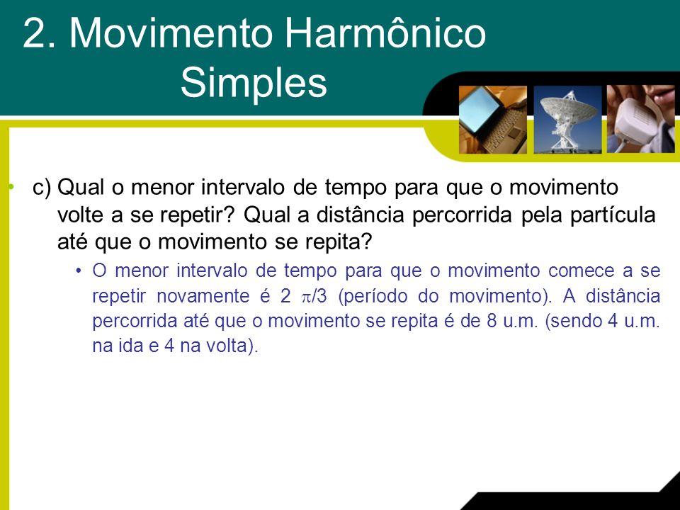 c) Qual o menor intervalo de tempo para que o movimento volte a se repetir? Qual a distância percorrida pela partícula até que o movimento se repita?