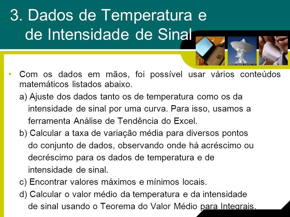 3. Dados de Temperatura e de Intensidade de Sinal Com os dados em mãos, foi possível usar vários conteúdos matemáticos listados abaixo. a) Ajuste dos