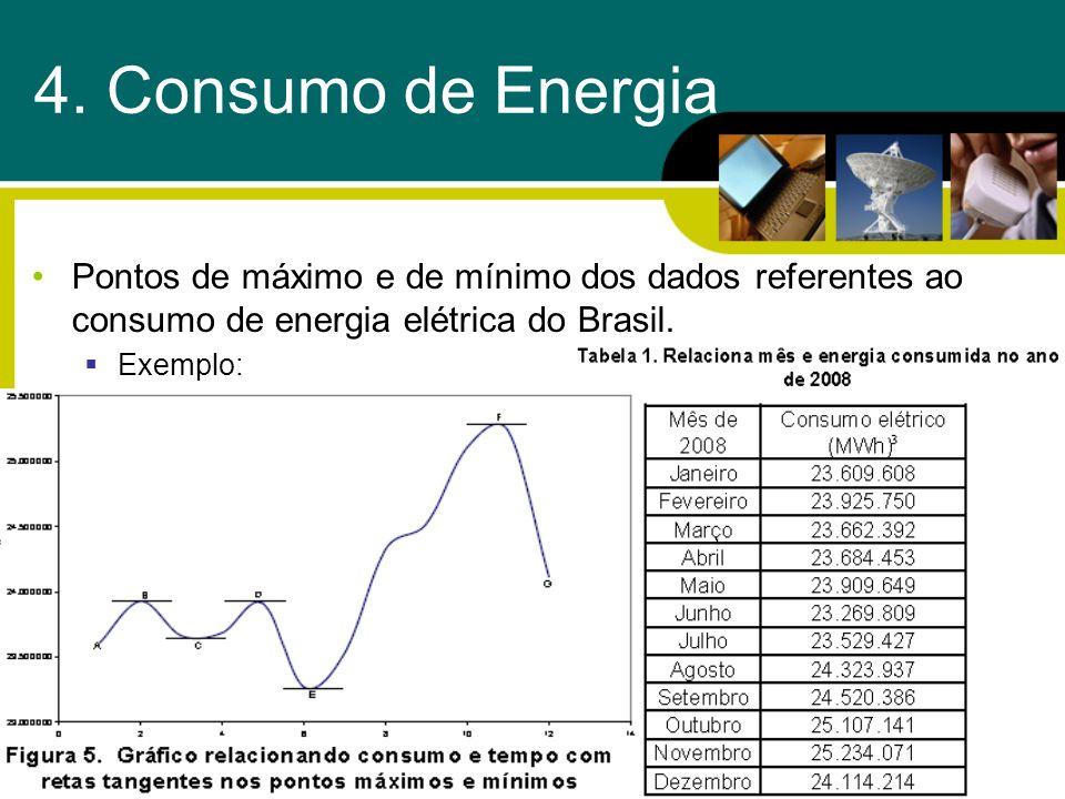 4. Consumo de Energia Pontos de máximo e de mínimo dos dados referentes ao consumo de energia elétrica do Brasil. Exemplo:
