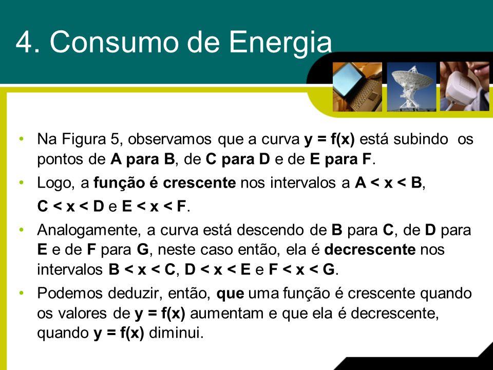 4. Consumo de Energia Na Figura 5, observamos que a curva y = f(x) está subindo os pontos de A para B, de C para D e de E para F. Logo, a função é cre