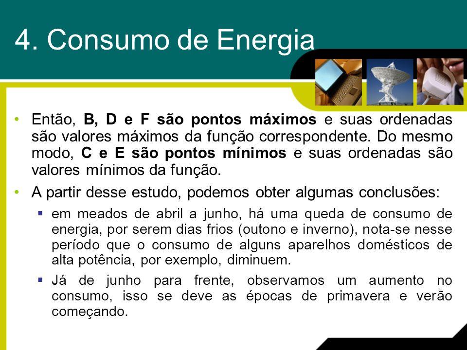 4. Consumo de Energia Então, B, D e F são pontos máximos e suas ordenadas são valores máximos da função correspondente. Do mesmo modo, C e E são ponto