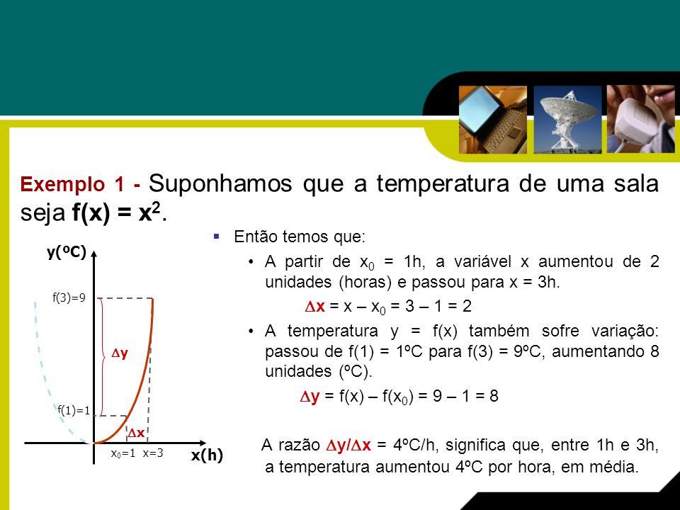 Exemplo 1 - Suponhamos que a temperatura de uma sala seja f(x) = x 2. y(ºC) x 0 =1 y f(3)=9 x(h) f(1)=1 x=3 x Então temos que: A partir de x 0 = 1h, a