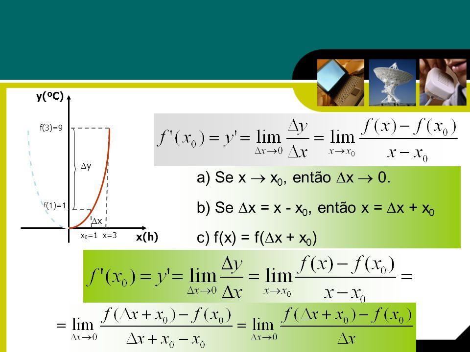 a) Se x x 0, então x 0. b) Se x = x - x 0, então x = x + x 0 c) f(x) = f( x + x 0 ) y(ºC) x 0 =1 y f(3)=9 x(h) f(1)=1 x=3 x