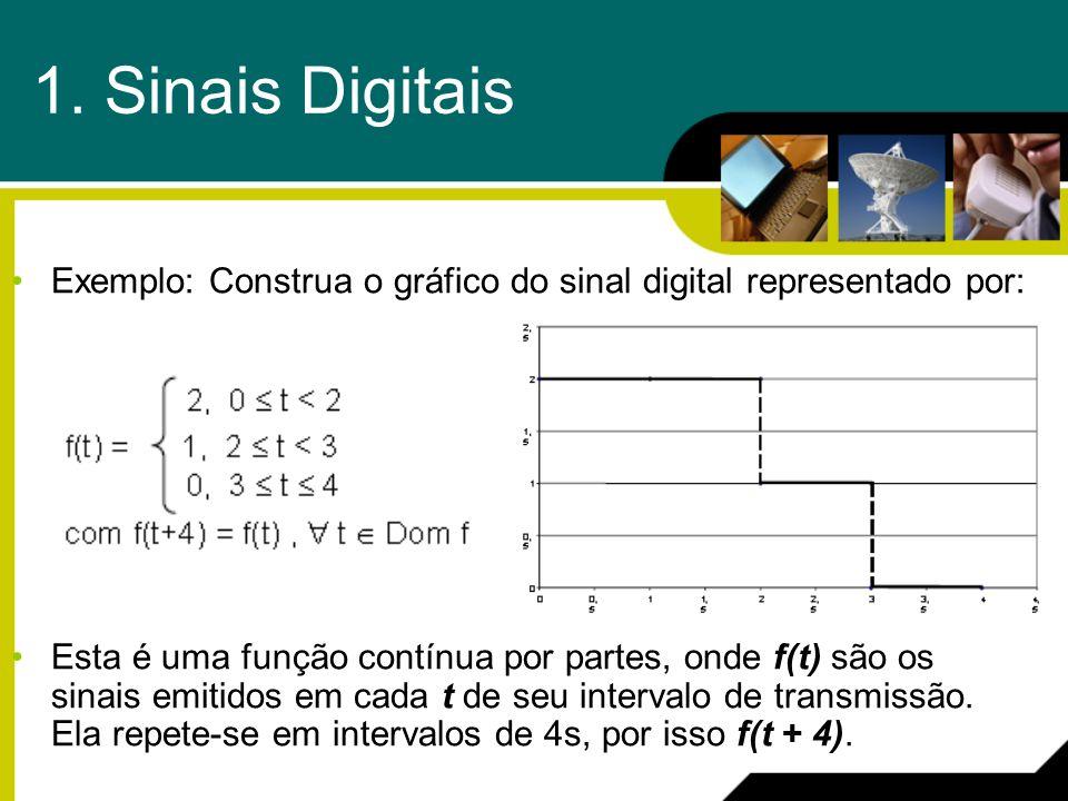 Exemplo: Construa o gráfico do sinal digital representado por: Esta é uma função contínua por partes, onde f(t) são os sinais emitidos em cada t de se