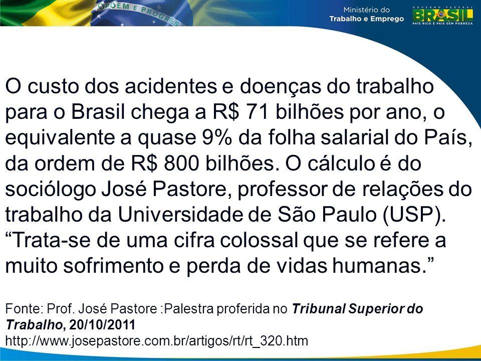 Acidentes do trabalho: O custo dos acidentes e doenças do trabalho para o Brasil chega a R$ 71 bilhões por ano, o equivalente a quase 9% da folha sala