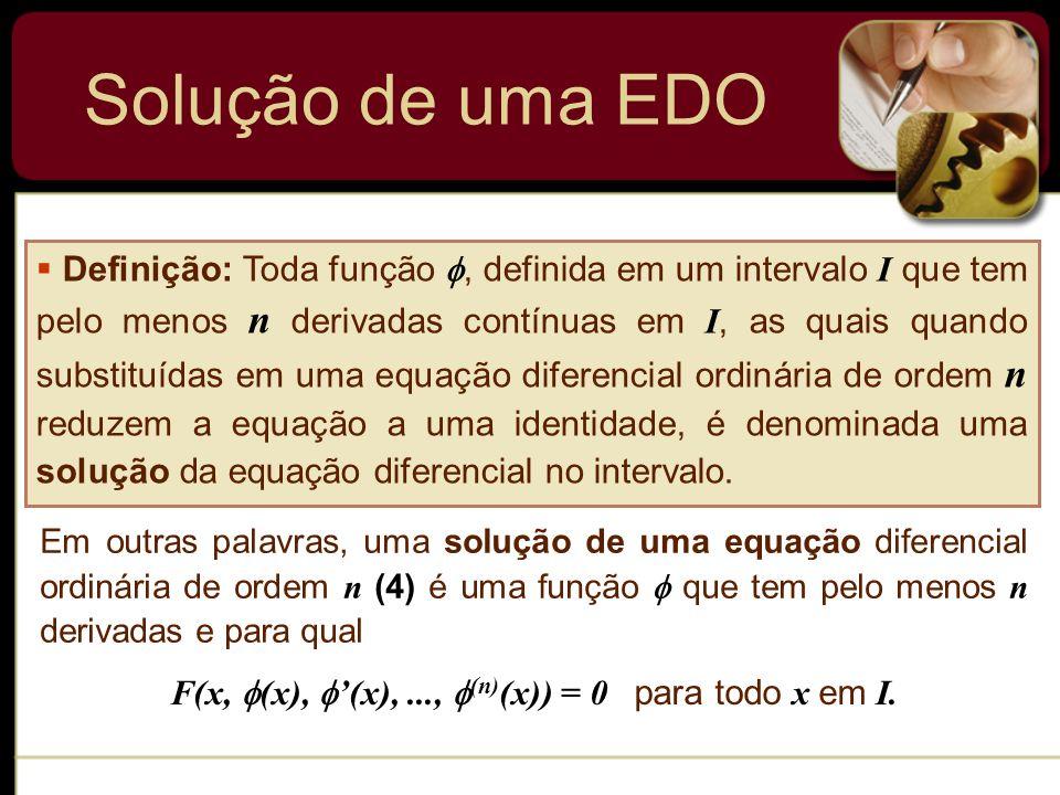 Solução de uma EDO Definição: Toda função, definida em um intervalo I que tem pelo menos n derivadas contínuas em I, as quais quando substituídas em u