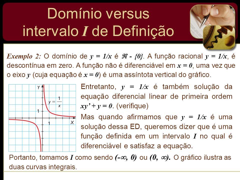 Domínio versus intervalo I de Definição Exemplo 2: O domínio de y = 1/x é - {0}. A função racional y = 1/x, é descontínua em zero. A função não é dife