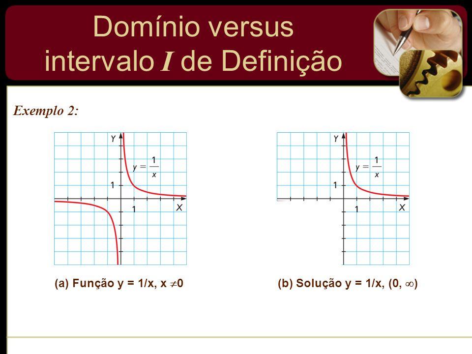 Domínio versus intervalo I de Definição Exemplo 2: (a) Função y = 1/x, x 0(b) Solução y = 1/x, (0, )