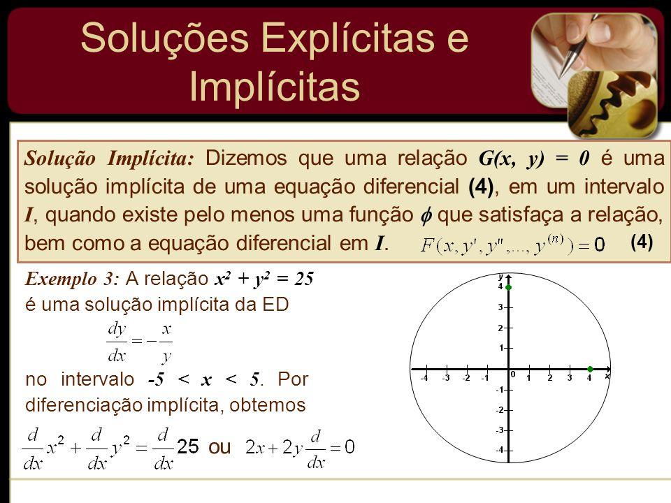Soluções Explícitas e Implícitas Solução Implícita: Dizemos que uma relação G(x, y) = 0 é uma solução implícita de uma equação diferencial (4), em um