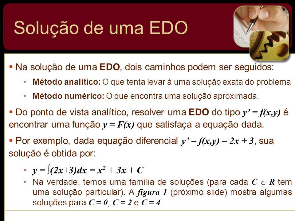 Solução de uma EDO Na solução de uma EDO, dois caminhos podem ser seguidos: Método analítico: O que tenta levar à uma solução exata do problema Método