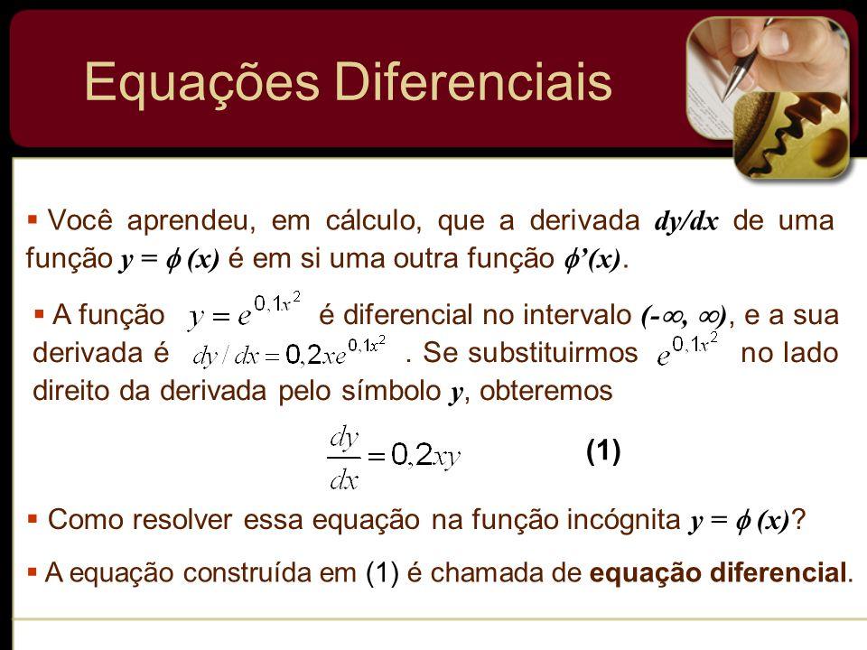 Equações Diferenciais Você aprendeu, em cálculo, que a derivada dy/dx de uma função y = (x) é em si uma outra função (x). A função é diferencial no in