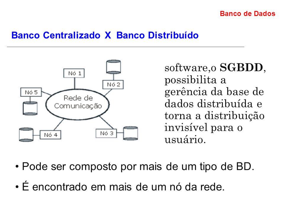 Banco de Dados O sistema de software,o SGBDD, possibilita a gerência da base de dados distribuída e torna a distribuição invisível para o usuário.