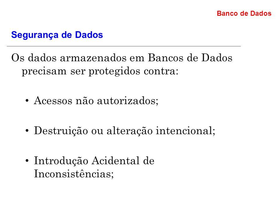 Banco de Dados Os dados armazenados em Bancos de Dados precisam ser protegidos contra: Acessos não autorizados; Destruição ou alteração intencional; Introdução Acidental de Inconsistências; Segurança de Dados