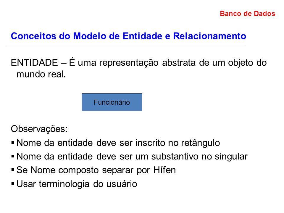 Banco de Dados Conceitos do Modelo de Entidade e Relacionamento ENTIDADE – É uma representação abstrata de um objeto do mundo real.