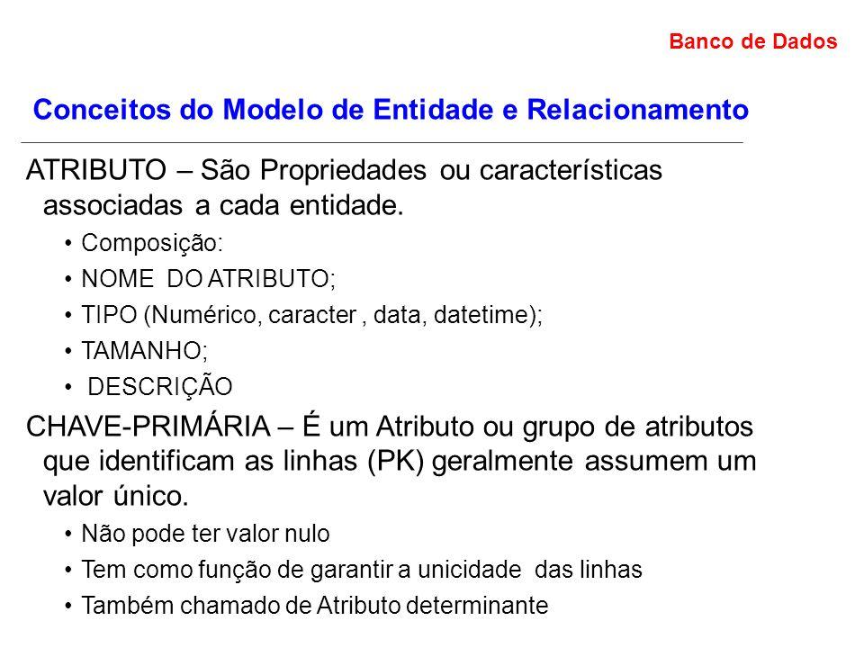 Banco de Dados Conceitos do Modelo de Entidade e Relacionamento ATRIBUTO – São Propriedades ou características associadas a cada entidade.