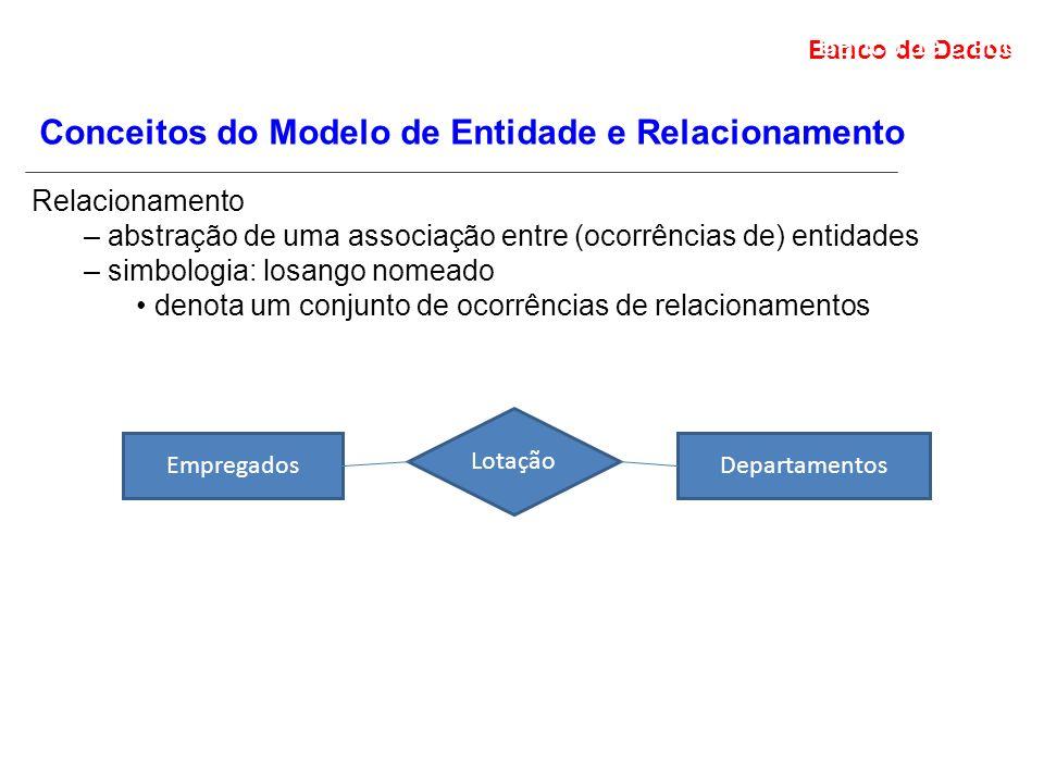 Banco de Dados Projeto de Banco de Dados Conceitos do Modelo de Entidade e Relacionamento Relacionamento – abstração de uma associação entre (ocorrências de) entidades – simbologia: losango nomeado denota um conjunto de ocorrências de relacionamentos EmpregadosDepartamentos Lotação
