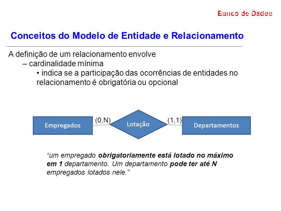 Banco de Dados Projeto de Banco de Dados Conceitos do Modelo de Entidade e Relacionamento A definição de um relacionamento envolve – cardinalidade mínima indica se a participação das ocorrências de entidades no relacionamento é obrigatória ou opcional EmpregadosDepartamentos Lotação (0,N)(1,1) um empregado obrigatoriamente está lotado no máximo em 1 departamento.