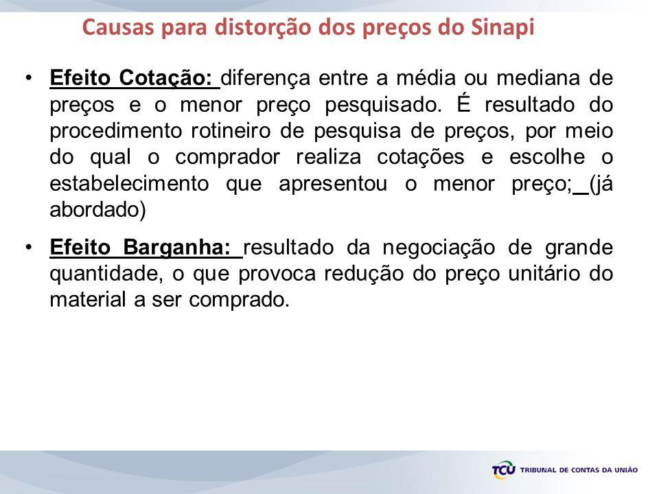 Causas para distorção dos preços do Sinapi Efeito Cotação: diferença entre a média ou mediana de preços e o menor preço pesquisado. É resultado do pro