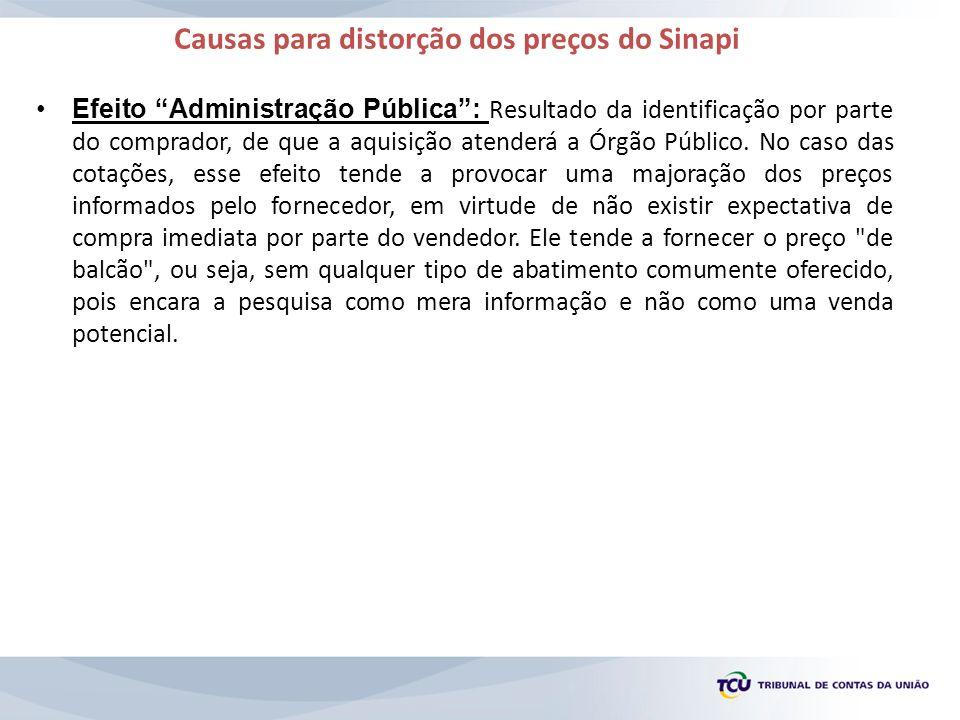 Causas para distorção dos preços do Sinapi Efeito Administração Pública: Resultado da identificação por parte do comprador, de que a aquisição atender